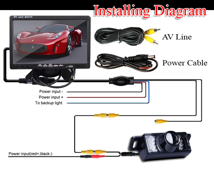lcd monitor wiring diagram lcd automotive wiring diagrams monitor wiring diagram installing%20diagram 004